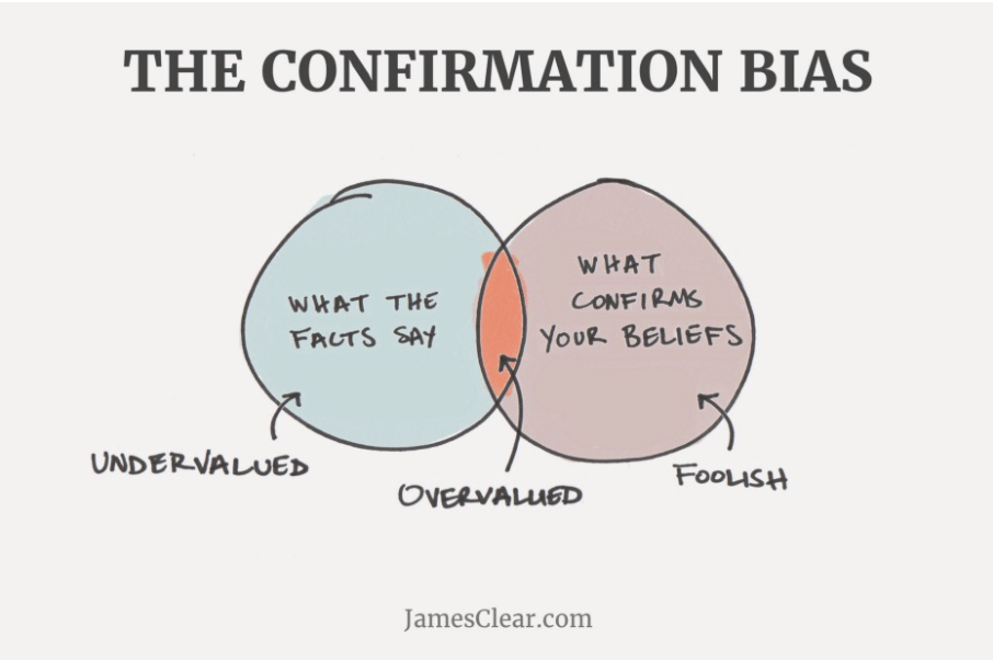what is confirmation bias