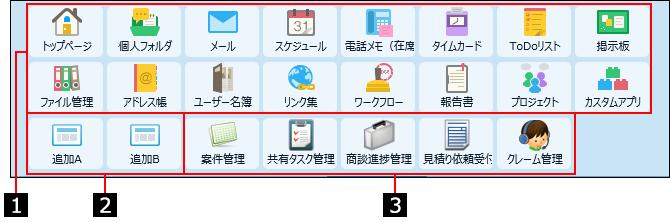 アプリケーションメニューを説明する番号付き画像