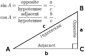 Dig deep into CSS linear gradients | Hugo Giraudel, web