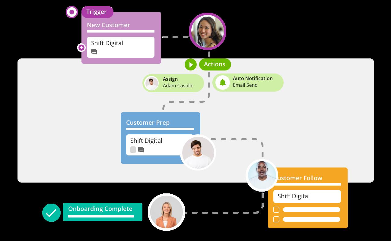 Customizable Platform Image