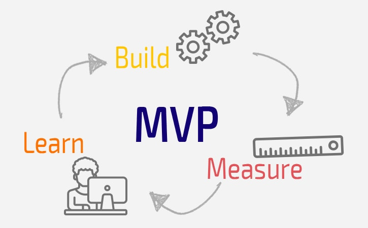 How To Build An MVP