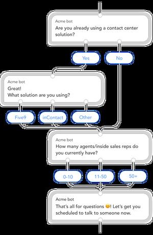 Conversation scenarios