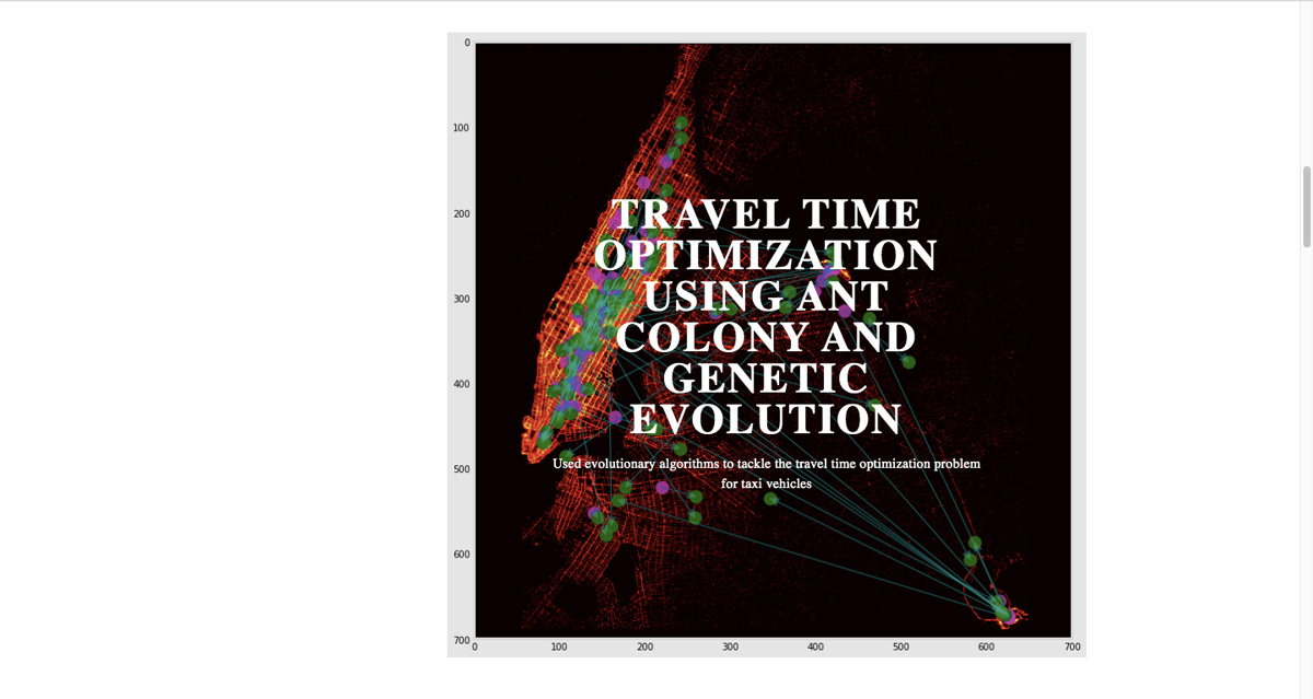 A case study from James Le's data portfolio