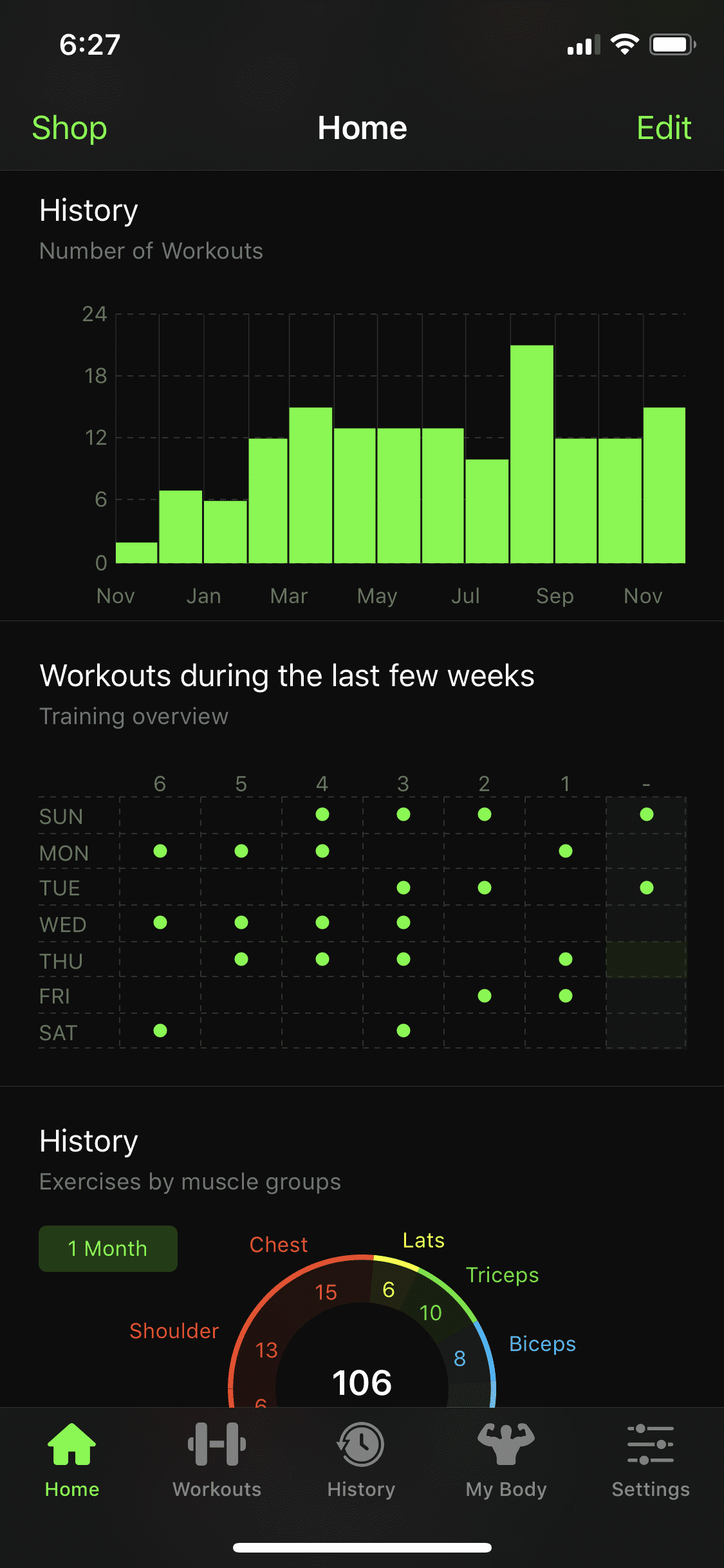 ONE: Calendar of completed workouts. TWO: Or a list view. THREE: You can add your favorite charts to your homescreen.