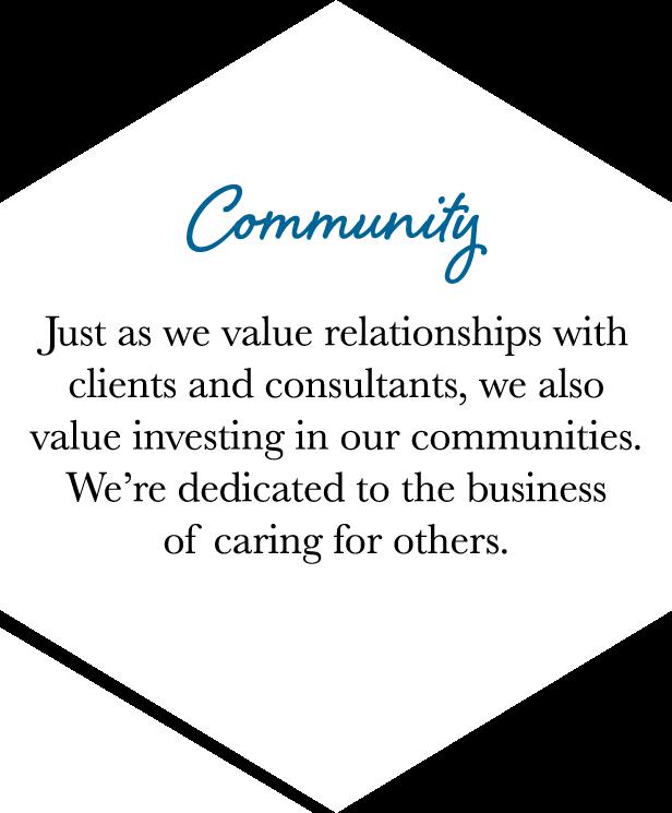 Core Values - Community
