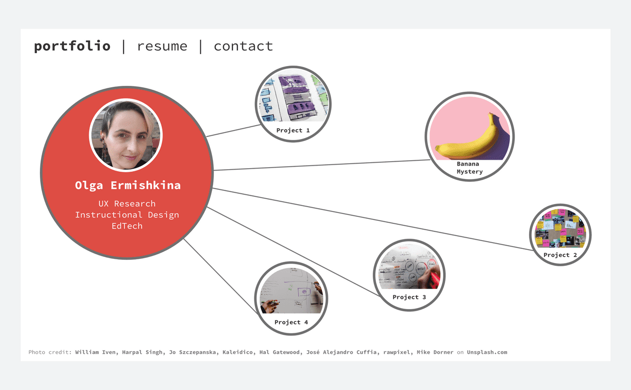 CUNY Student example portfolio website