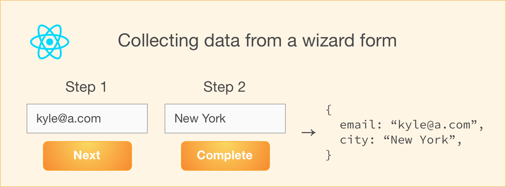 Collecting data from a wizard form