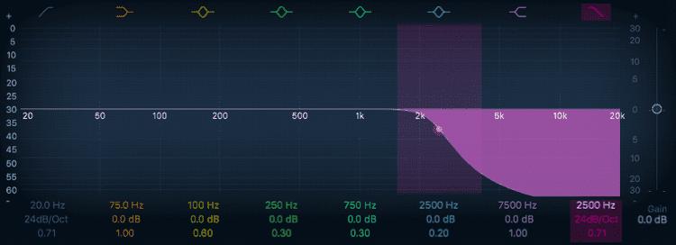 Low-Pass Filter EQ