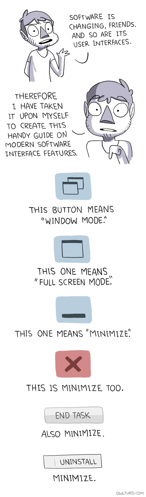 Everything is minimize
