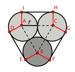 Znázornění výpočtu obvodu