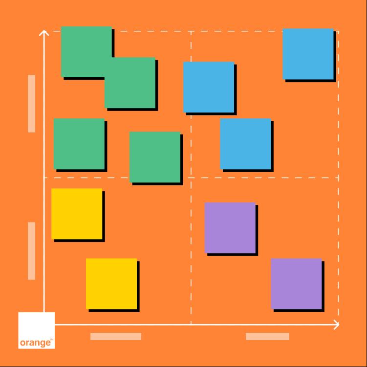 Orange strategy case study