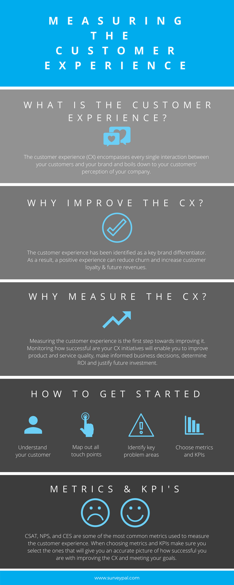 measuring customer experience infographic