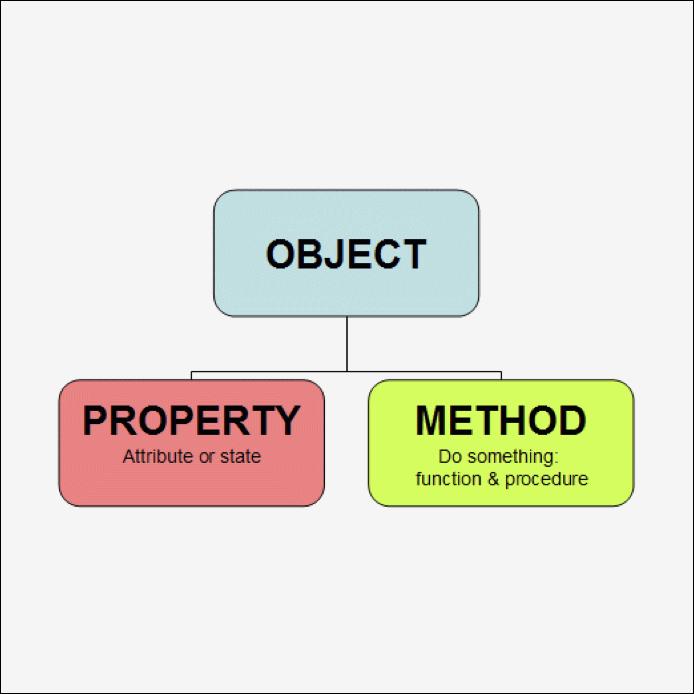 swift-class-object