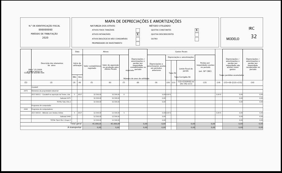 Modelos fiscais e relatórios