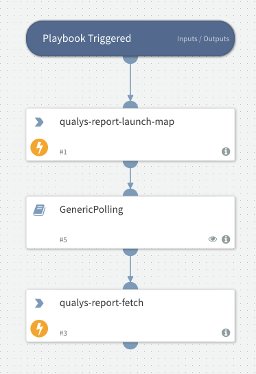 Launch And Fetch Map Report - Qualys