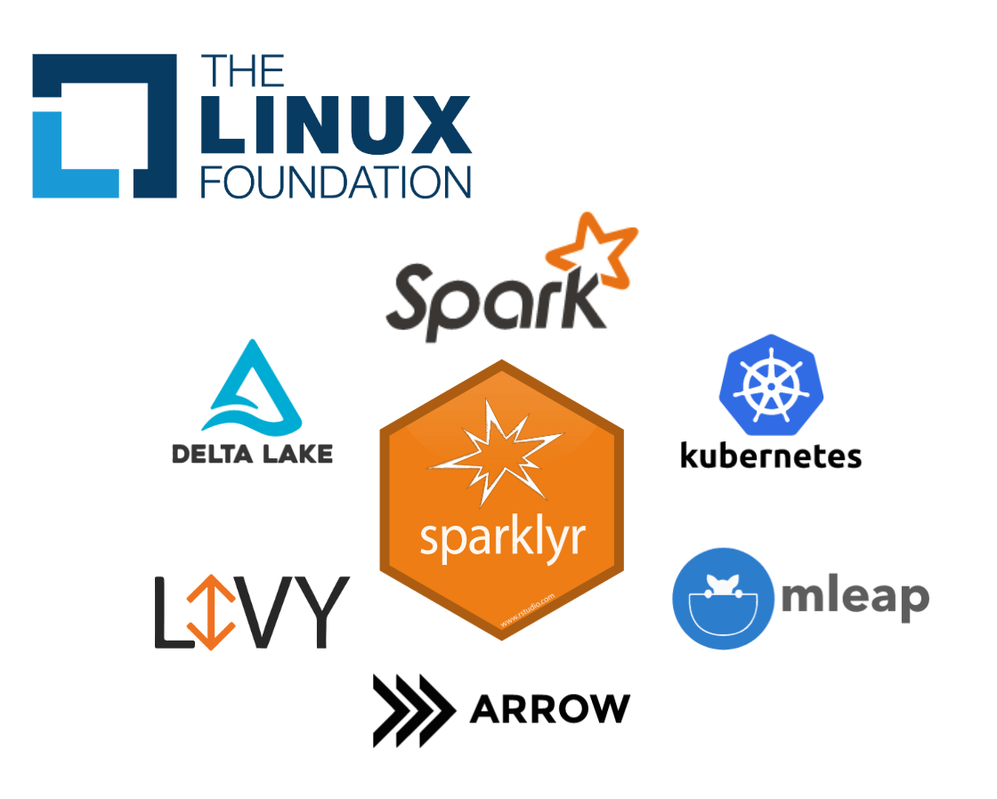 Linux Foundation roadmap projects and sparklyr