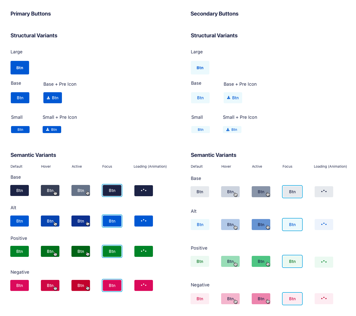 a breakdown of many variations of a button