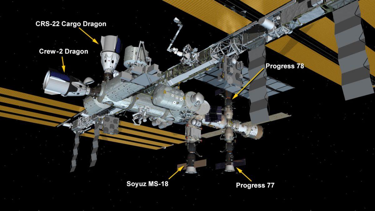 Imaginea 1: Configurația Stațiai Spațiale Internaționale la 02 iulie 2021. Sursa foto: NASA.
