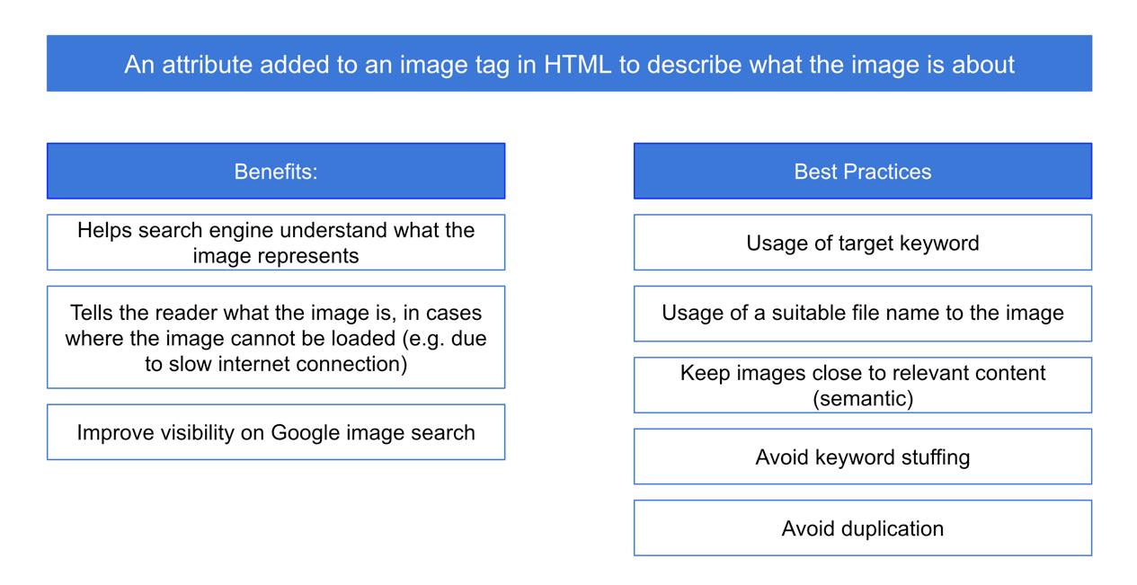 image optimisation