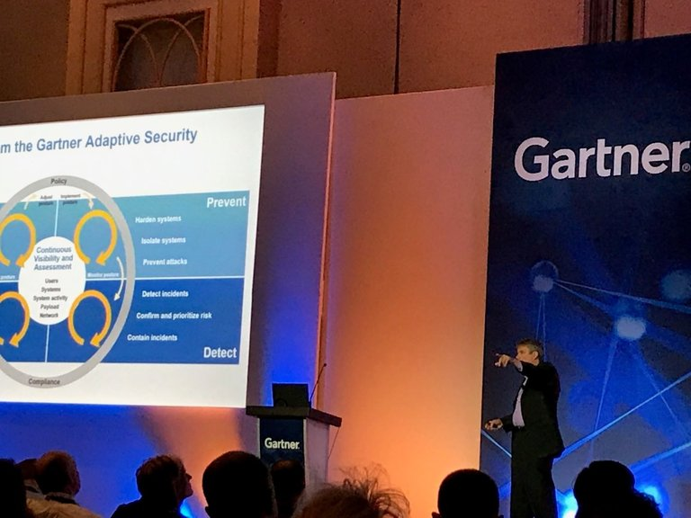 Image - Continuous Security - More on Gartner's CARTA Model