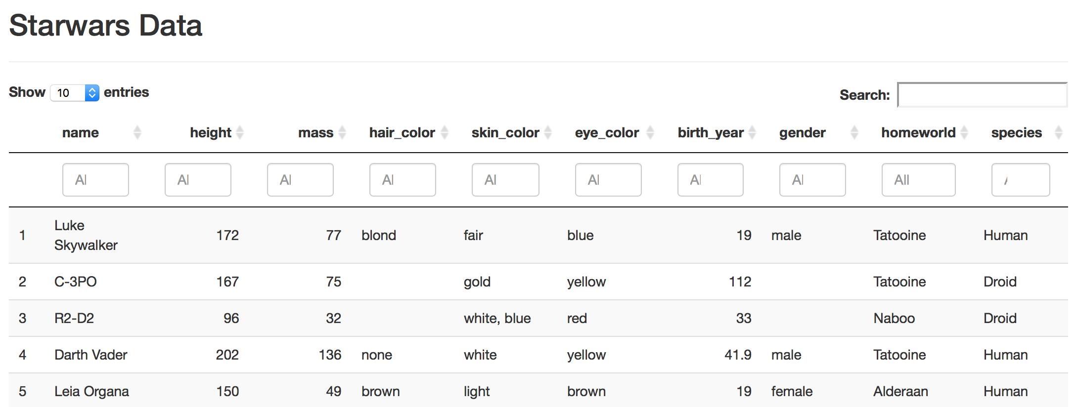 Shiny DataTables Example · Ryan Benz • Data Scientist