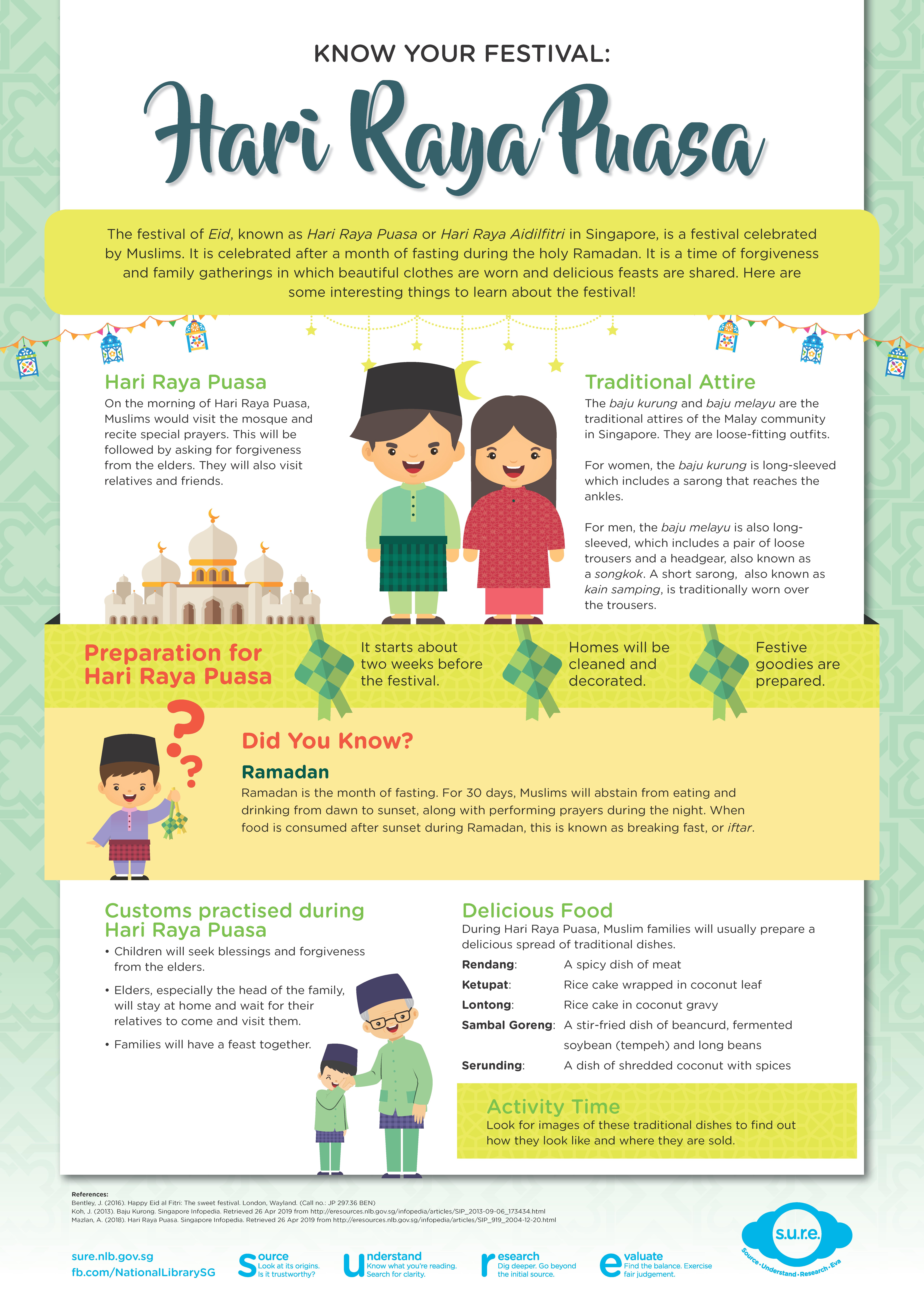 Hari Raya Infographic