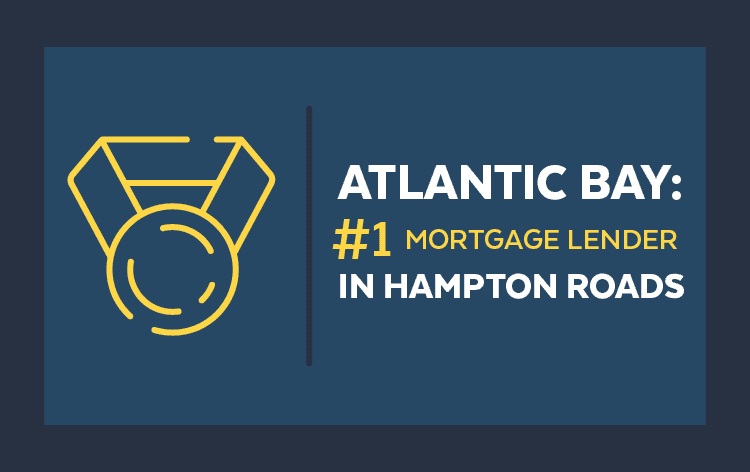 Atlantic Bay Ranks #1 Mortgage Lender in Hampton Roads for Two Years in a Row