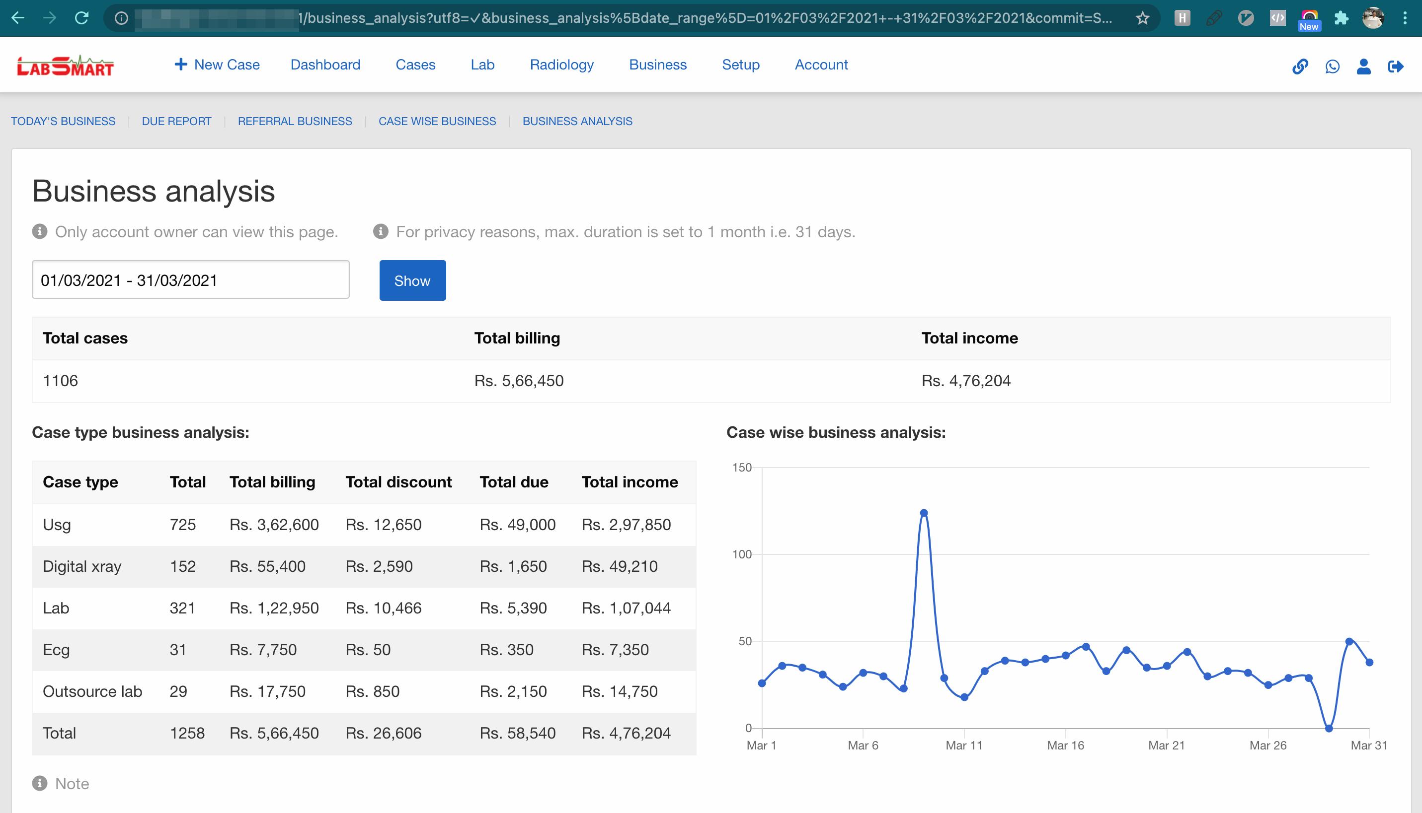 Business analysis screenshot