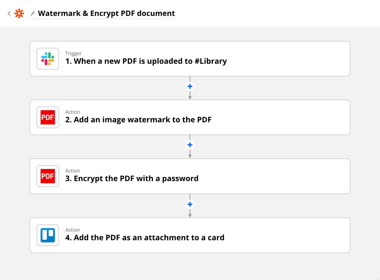 PDF Blocks for Zapier