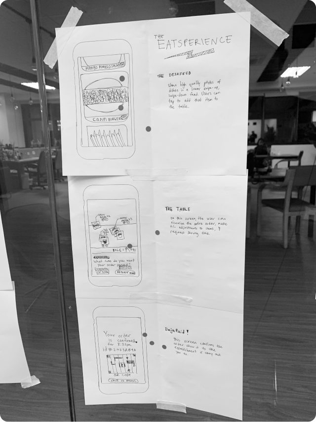 Wireframe of a proposed solution