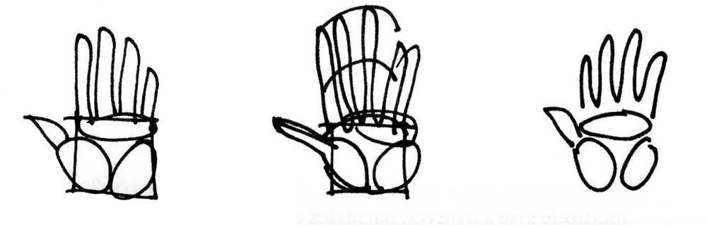 dessin de la main avec sa paume
