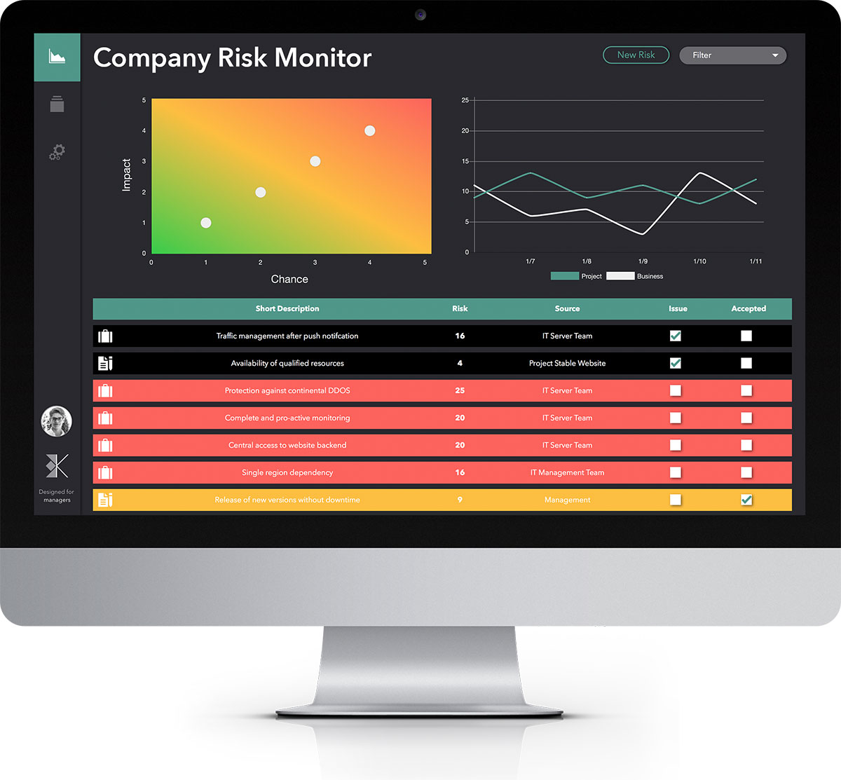 Overview on desktop