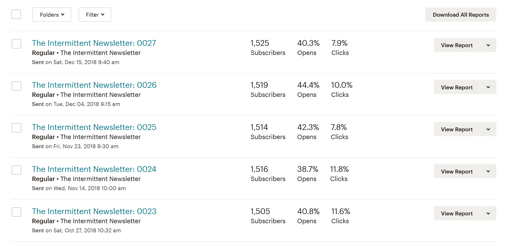 MailChimp screenshot showing email newsletter stats