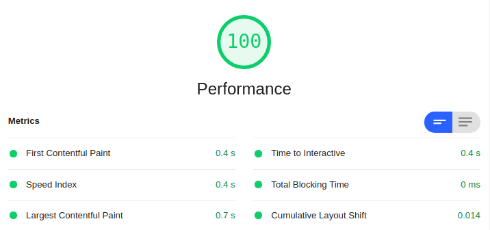 Lighthouse performance score after service worker