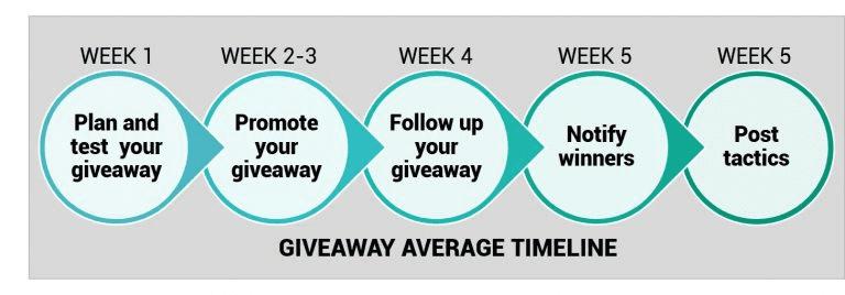 8-giveaways