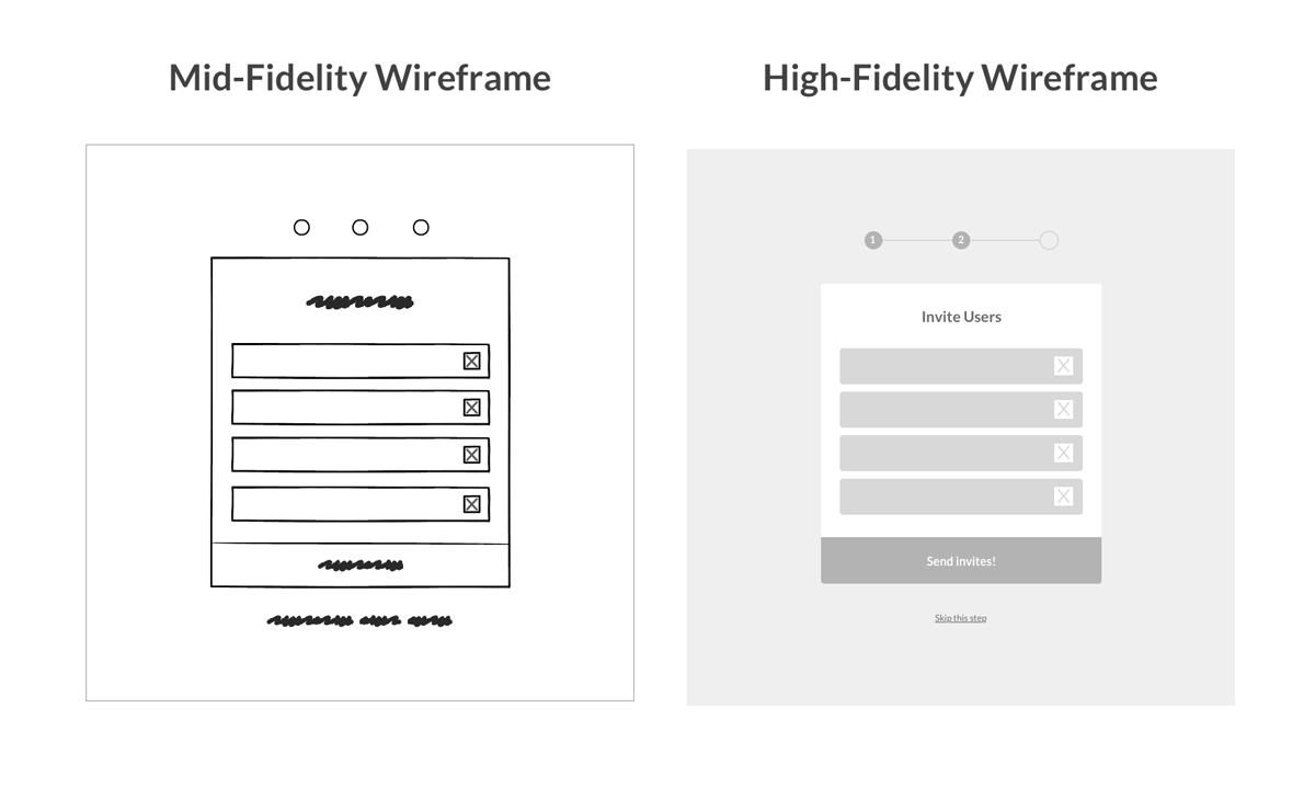 Side to side image of mid and high fidelity wireframes