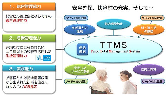 清掃業務|TTMS
