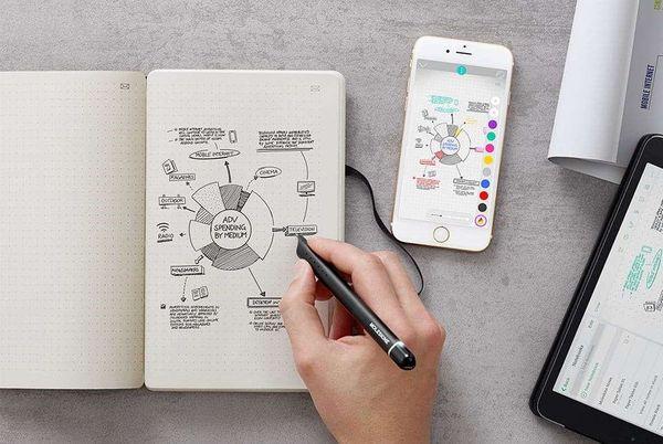 A smart notebook