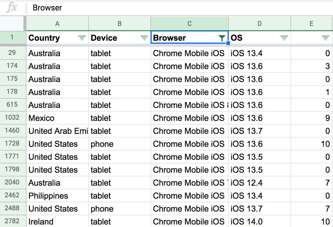 NPS survey results filtered by Browser: Chrome Mobile iOS.