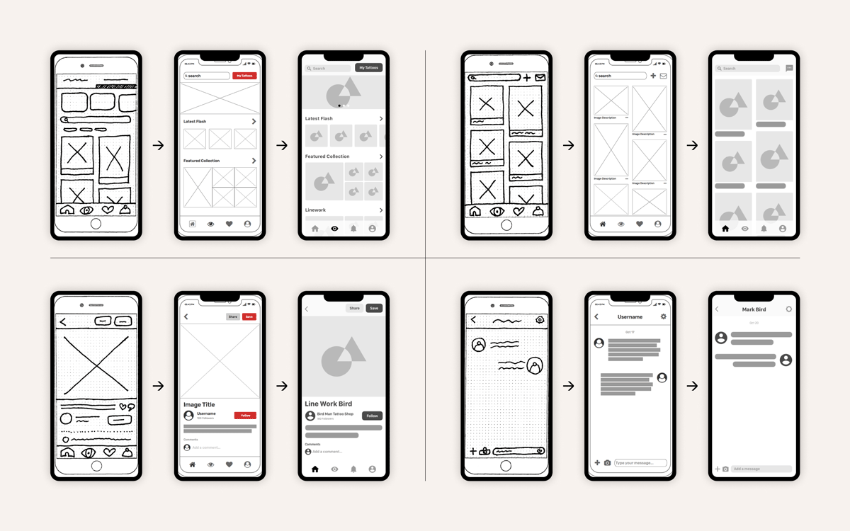 A collection of low-fidelity ink-on-paper wireframes taken from a CareerFoundry student's UX design project