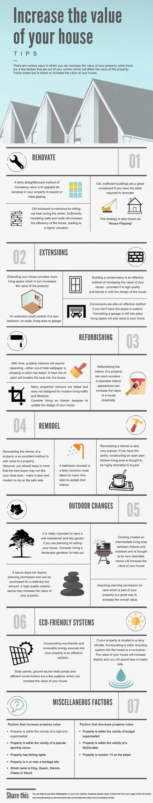increase the value of your house infographic