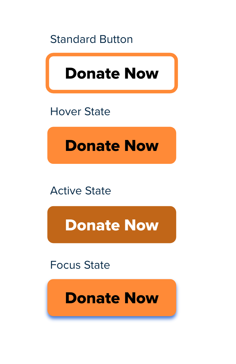 Four buttons showing the default, hover, active, and focused states.