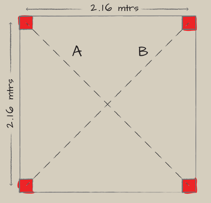 A birds-eye schematic of Module 4 displaying it's 2.16m squared footprint