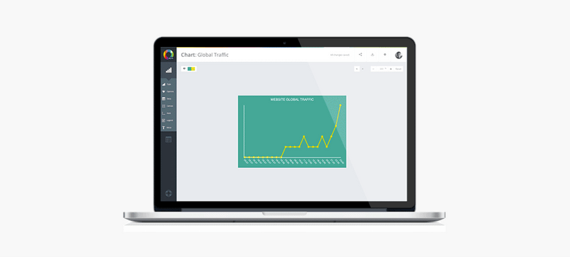 Use Chartblocks to merge and import data from multiple sources and create usability charts.