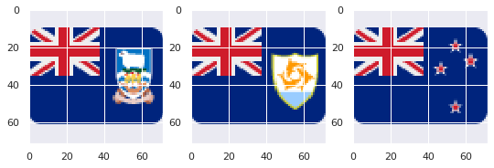 English Empire flag cluster