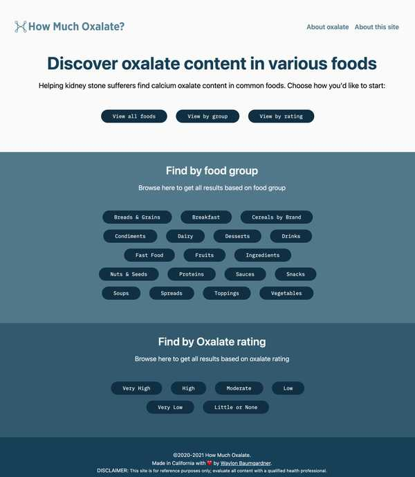 How Much Oxalate desktop website UI