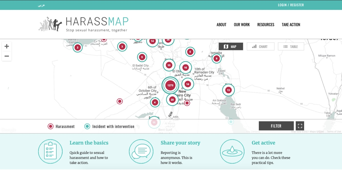 Screengrab of the HarassMap homepage, featuring a geographical map displaying harassment hotspots