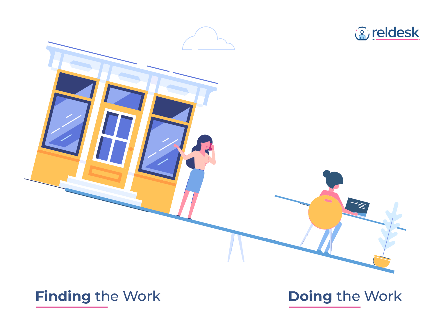 Finding and doing work balance
