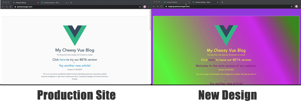 Split Testing Jamstack Sites with Netlify