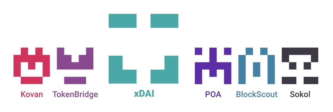 POA Poa Network coin